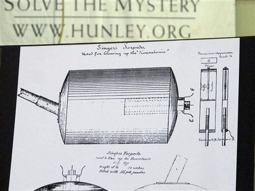 A diagram showing the design of a torpedo attached to the spar in front of the Confederate submarine H.L. Hunley.