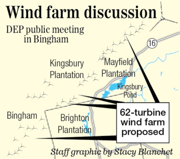 WIND FARM DISCUSSION