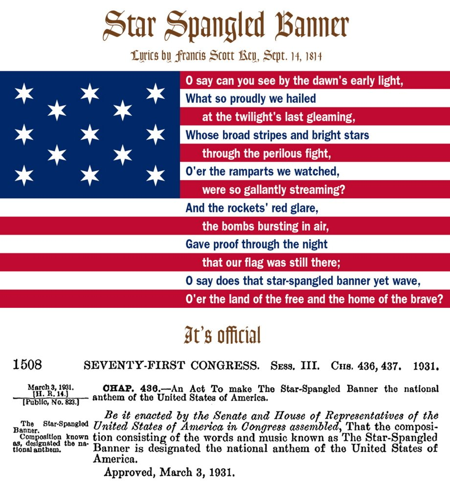 200 Years Since The Star Spangled Banner Written