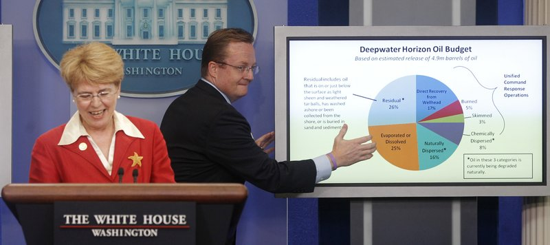 White House press secretary Robert Gibbs gestures toward a pie chart on the oil spill as NOAA Administrator Jane Lubchenco briefs reporters Wednesday.