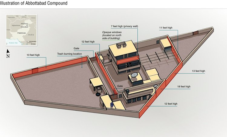 An artist's rendering handed out by the CIA shows the Abbottabad compound in detail.