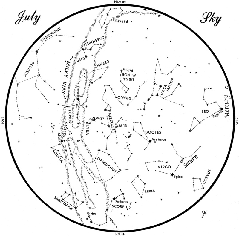 This chart represents the sky as it appears over Maine during July. The stars are shown as they appear at 10:30 p.m. early in the month, at 9:30 p.m. at midmonth and at 8:30 p.m. at month's end. Saturn and Mercury are shown in their midmonth positions. To use the map, hold it vertically and turn it so the direction you are facing is at the bottom.