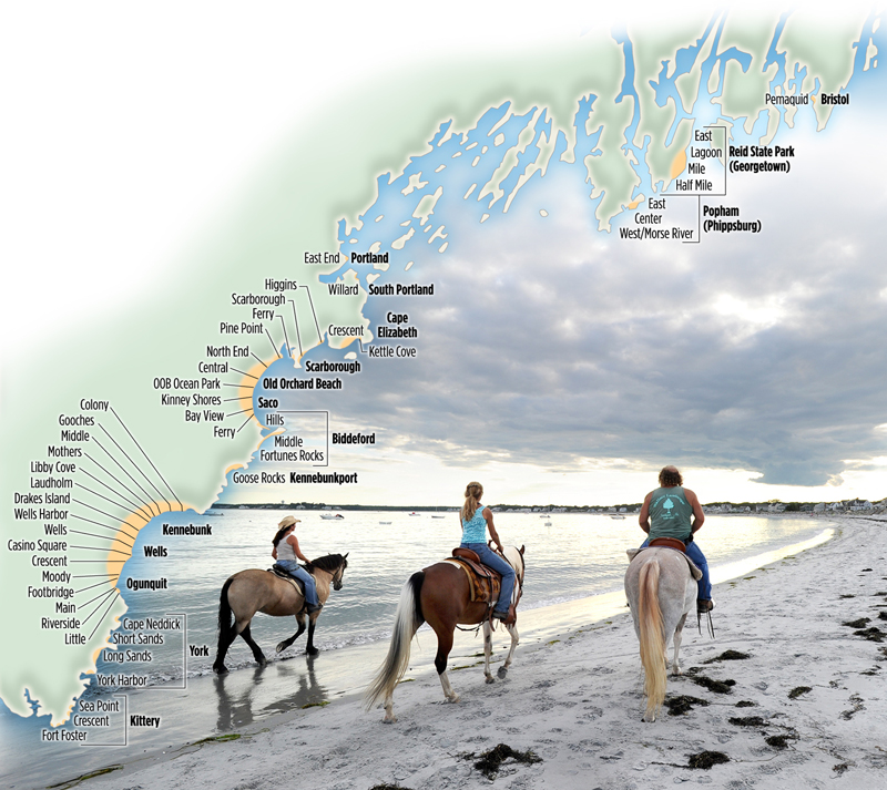 Ali Brock of Alfred, left, and Sally Canney and Bill Wallace of Lyman cool off their horses at Goose Rocks Beach in Kennebunkport last week. It's one of many destinations along southern Maine s coast that allow public access. But the increasing demand is intensifying conflict, too.