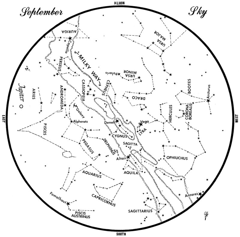 This chart represents the sky as it appears over Maine during September. The stars are shown as they appear at 10:30 p.m. early in the month, at 9:30 p.m. at midmonth and at 8:30 p.m. at month's end. Jupiter is shown in its midmonth position. To use the map, hold it vertically and turn it so that the direction you are facing is at the bottom.