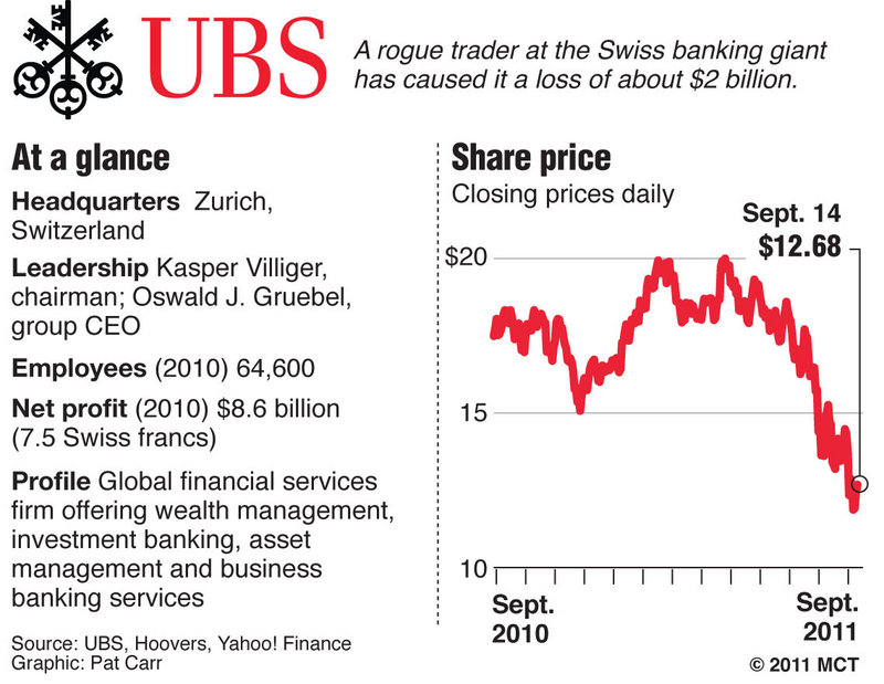 Analysts said the bank's image would be badly hurt. UBS was deemed to have recovered from the 2008 crisis.