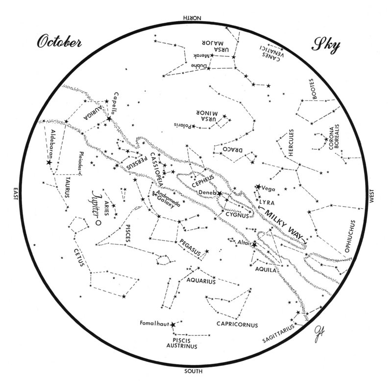 This chart represents the sky as it appears over Maine in October. The stars are shown as they appear at 10:30p.m. early in the month, at 9:30 p.m. at mid0month and at 8:30 p.m. at month's end. Jupiter is shown in its mid-month position. To use the map, hold it vertically and turn it so the direction you are facing is at the bottom.