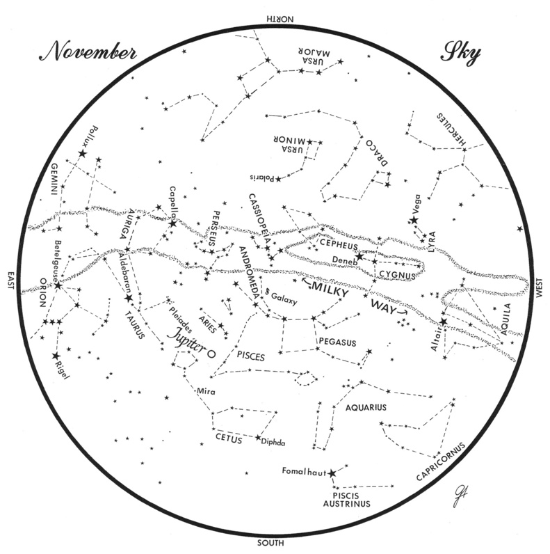 This chart represents the sky as it appears over Maine during November. The stars are shown as they appear at 10:30 p.m. early in the month, 8:30 p.m. at midmonth, and at 7:30 p.m. at month's end. Jupiter is shown in midmonth position. To use the map, hold it vertically and turn it so that the direction you are facing is at the bottom.