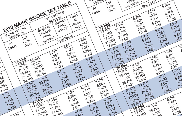 The data illustrate that the top 1 percent of Maine taxpayers pay state and local taxes at a combined effective tax rate that is 35 percent lower than the effective tax rate of the bottom 99 percent.