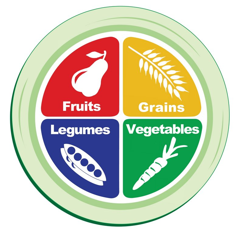 The Physicians Committee for Responsible Medicine also has their own versions of the healthy plate.