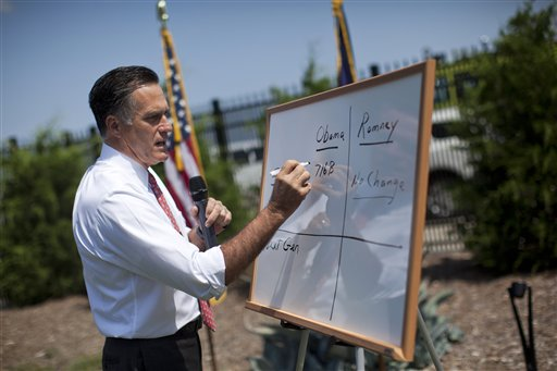 FILE - In this Aug. 16, 2012, file photo Republican presidential candidate, former Massachusetts Gov. Mitt Romney writes on a white board as he talks about Medicare during a news conference in Greer, S.C. As they rush towards their party conventions, the rival presidential campaigns are trying to invigorate core supporters while reaching out to a sliver of undecided voters who harbor doubts about President Barack Obama yet aren't sold on Republican challenger Mitt Romney. (AP Photo/Evan Vucci)
