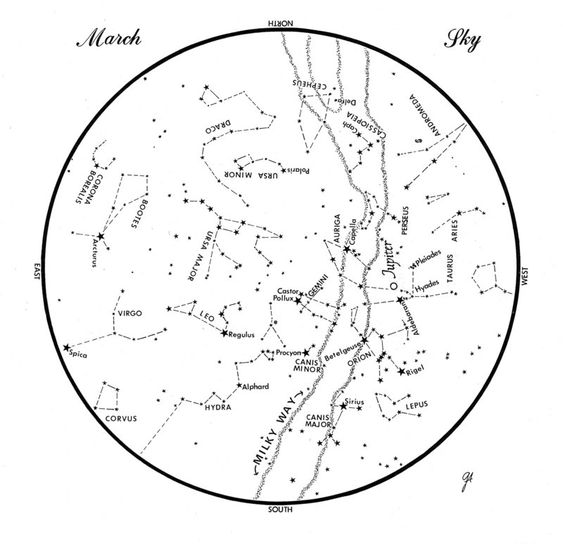 This chart represents the sky as it appears over Maine during March. The stars are shown as they appear at 9:30 p.m. early in the month, at 9:30 p.m. at midmonth and at 8:30 p.m. at month's end. Jupiter is shown in its midmonth position. To use the map, hold it vertically and turn it so that the direction you are facing is at the bottom.