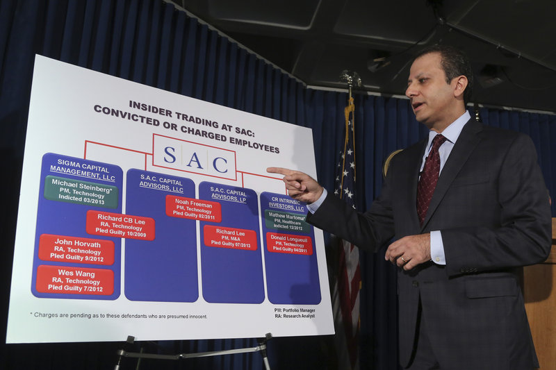Preet Bharara, U.S. attorney for the Southern District of New York, at a news conference Thursday said SAC trafficked in insider information on a scale without precedent.