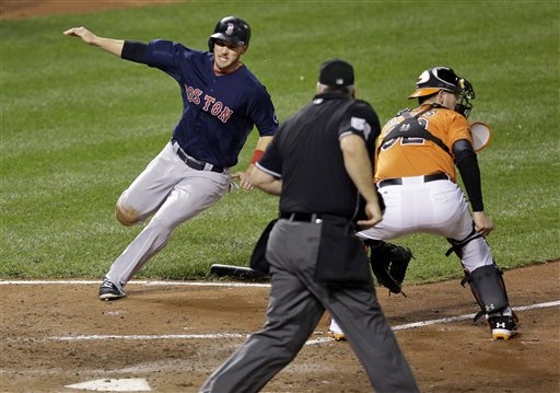 Boston Red Sox' Stephen Drew, left, runs past Baltimore Orioles catcher Matt Wieters to score a run on a single by Dustin Pedroia as home plate umpire Bill Welke watches in the fifth inning of a baseball game, Saturday, Sept. 28, 2013, in Baltimore. (AP Photo/Patrick Semansky)