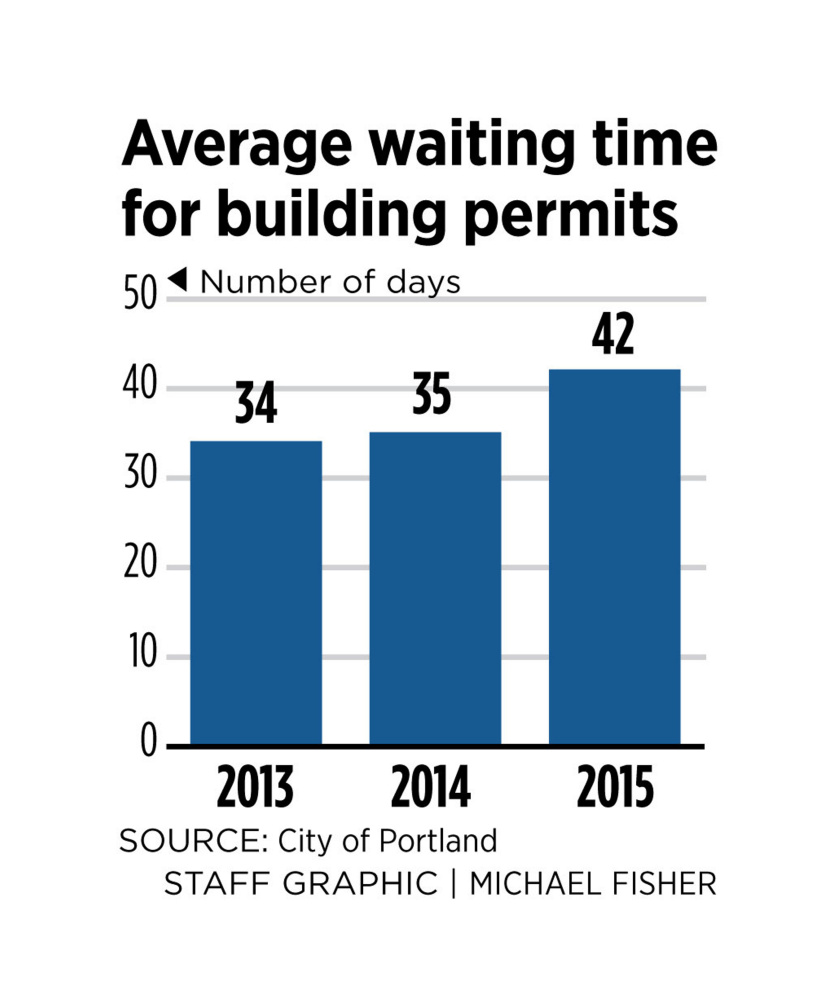 portland considers faster issuance of building permits - portland