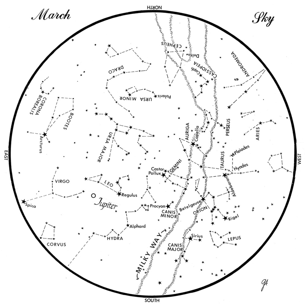 SKY GUIDE: This chart represents the sky as it appears over Maine during March. The stars are shown as they appear at 9:30 p.m. early in the month, at 9:30 p.m. at midmonth and at 8:30 p.m. at month's end. Jupiter is shown in its midmonth position. To use the map, hold it vertically and turn it so that the direction you are facing is at the bottom.