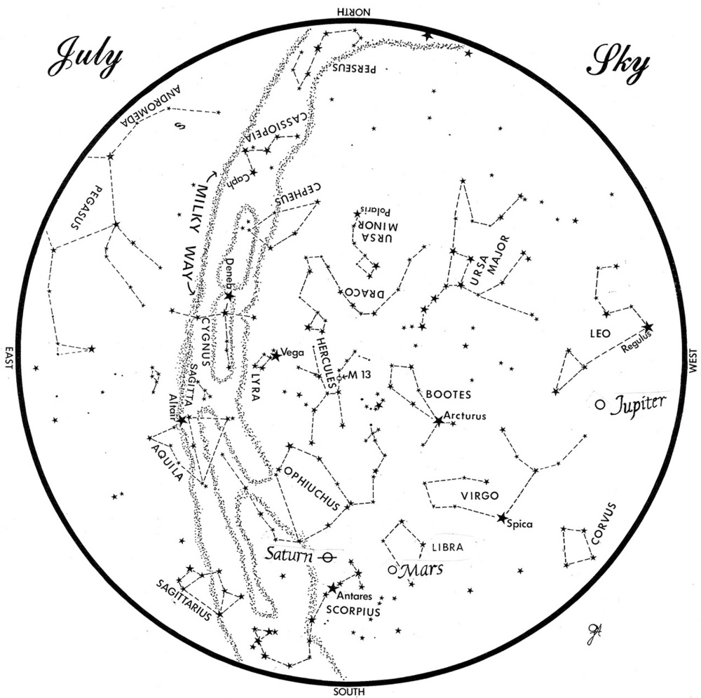 SKY GUIDE: This chart represents the sky as it appears over Maine during July. The stars are shown as they appear at 10:30 p.m. early in the month, at 9:30 p.m. at midmonth and at 8:30 p.m. at month's end. Saturn, Mars and Jupiter are shown in their midmonth positions. To use the map, hold it vertically and turn it so the direction you are facing is at the bottom.