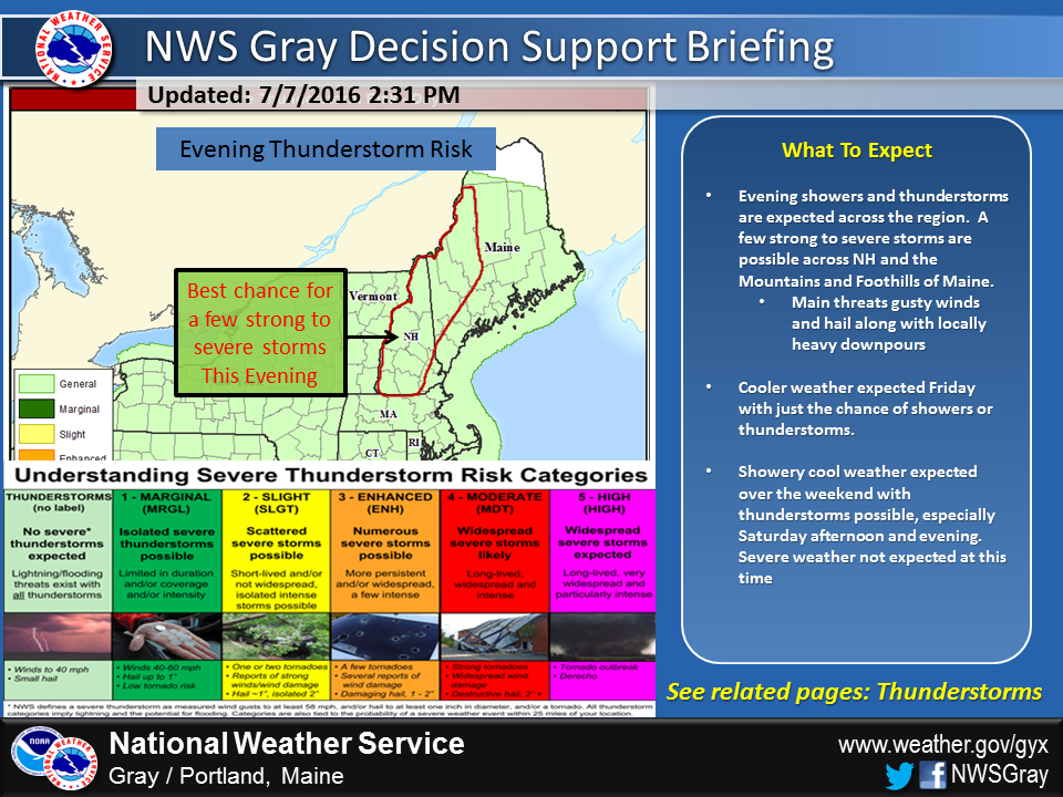 Where thunderstorms might be strongest today