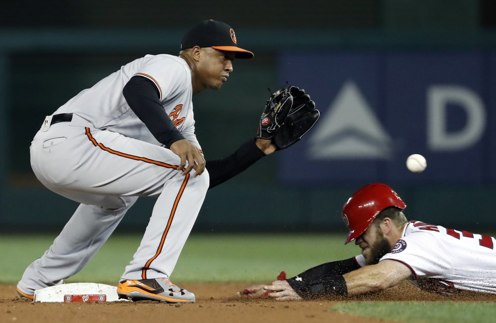 Bryce Harper of the Washington Nationals steals second base Thursday night as Jonathan Schoop of the Baltimore Orioles waits for the throw during Washington's 4-0 victory.