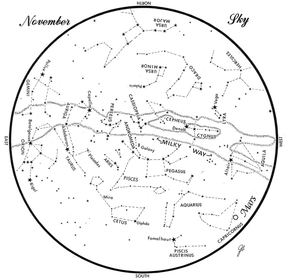 SKY GUIDE: This chart shows the sky as it appears over Maine in November. Stars are shown as they appear at 10:30 p.m. early in the month, at 8:30 p.m. at midmonth and at 7:30 p.m. at month's end. Mars is in its midmonth position. To use the map, hold it vertically and turn it so the direction you face is at the bottom.