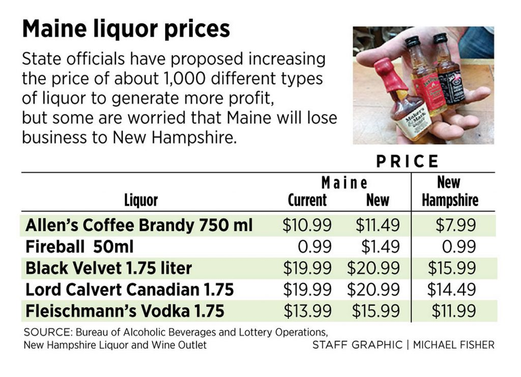 Maine regulators want to raise price of 'nips' and other lower-cost liquor | Portland Press Herald