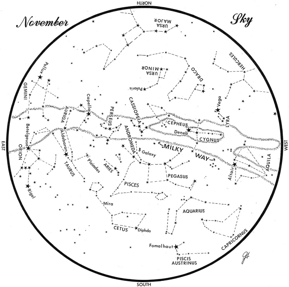 SKY GUIDE: This chart represents the sky as it appears over Maine during November. The stars are shown as they appear at 10:30 p.m. early in the month, at 8:30 p.m. at midmonth and at 7:30 p.m. at month's end. No planets are visible at map time. To use the map, hold it vertically and turn it so that the direction you are facing is at the bottom. Sky chart prepared by George Ayers.