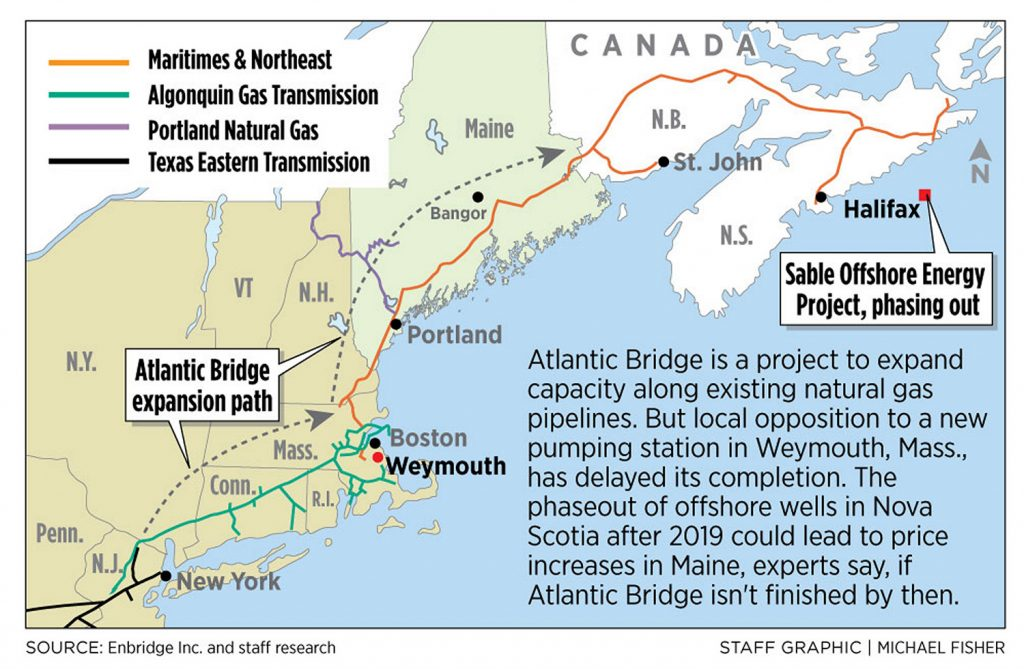 Natural Gas Prices New Brunswick