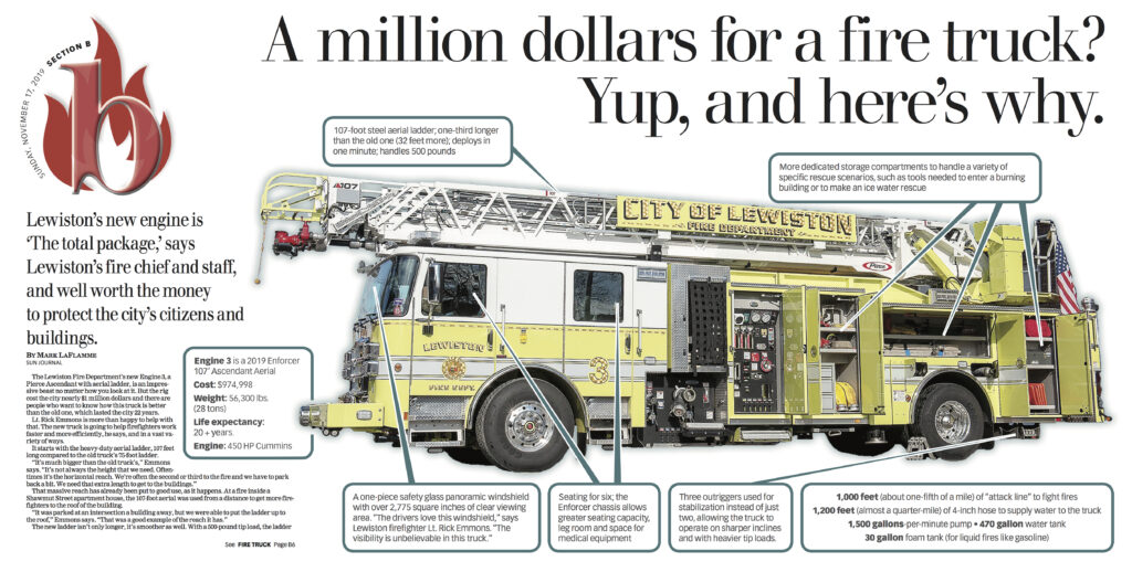 A million bucks for a fire truck. Yep, and here's why
