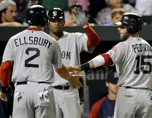 Boston Red Sox's Dustin Pedroia (15) is greeted at the dugout by teammate, Jacoby Ellsbury (2), after they both scored on a single hit by Kevin Youkilis during the eighth inning of a baseball game, Monday, July 18, 2011, in Baltimore. The Red Sox won 15-10. (AP Photo/Nick Wass)