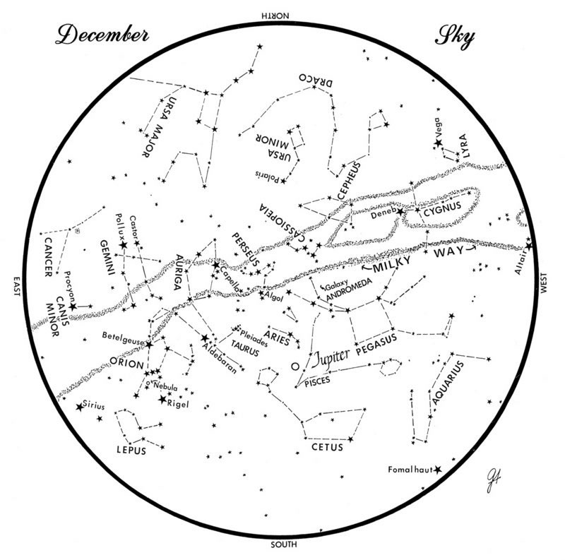 This chart represents the sky as it appears over Maine during December. The stars are shown as they appear at 9:30 p.m. early in the month, at 8:30 p.m. at midmonth and at 7:30 p.m. at month's end. Jupiter is shown in its midmonth position. To use the map, hold it vertically and turn it so that the direction you're facing is at the bottom.
