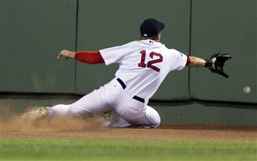 Boston Red Sox's Ryan Sweeney is unable to get his glove on an RBI triple hit by New York Yankees' Alex Rodriguez in the fifth inning of a baseball game at Fenway Park in Boston, Sunday, July 8, 2012. (AP Photo/Steven Senne)