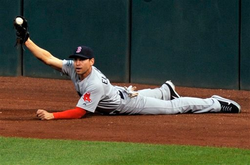 Boston Red Sox center fielder Jacoby Ellsbury holds up the ball after making a sliding catch on the warning track in the seventh inning of a baseball game against the Cleveland Indians, Saturday, Aug. 11, 2012, in Cleveland. (AP Photo/David Richard)