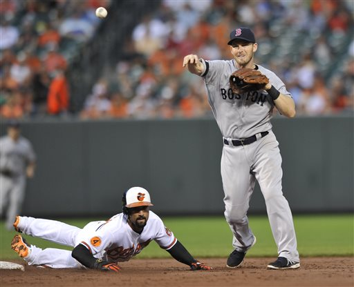 Boston Red Sox shortstop Stephen Drew throws to first after forcing out Baltimore Orioles Nick Markakis at second on a ground ball hit by Adam Jones in the third inning of a baseball game Thursday, June 13, 2013, in Baltimore. Jones was safe at first on the play.(AP Photo/Gail Burton)