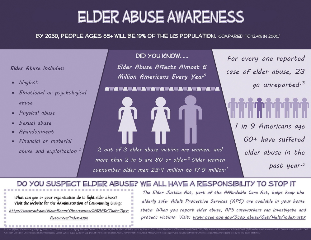 congress should fund elder abuse act com 312911 edit elderabuse