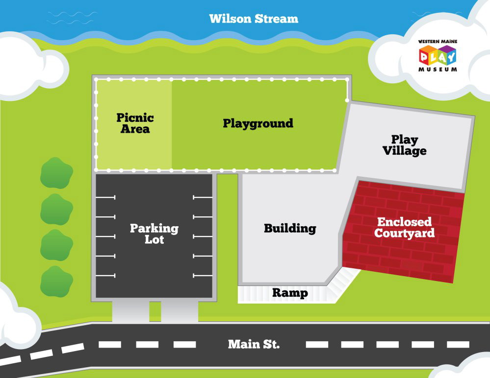 Diagram of uses at site of proposed Western Maine Play Museum in Wilton.