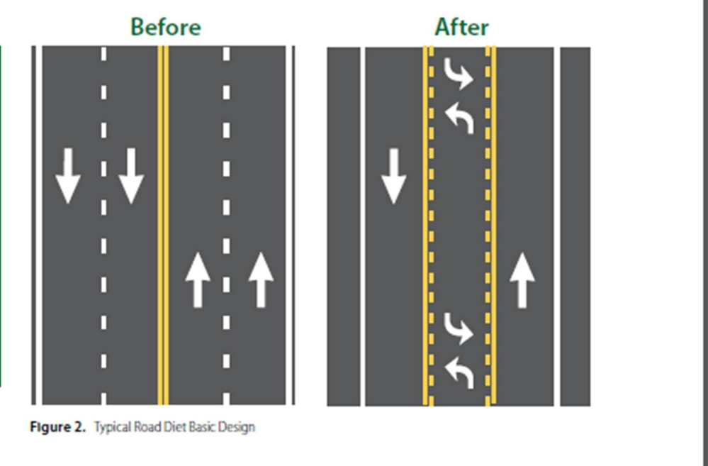 This state Department of Transportation graphic shows changes proposed for U.S. Route 2 in Farmington from Oak Street to Franklin Memorial Hospital. A hearing on the Wilton Road proposal is scheduled for March 17.