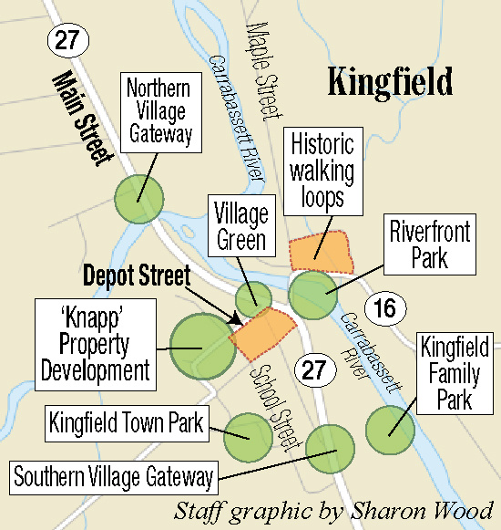 The Kingfield Village Enhancement Committee in 2011 proposed seven projects that could be funded with money from a tax increment financing plan. So far, a village green, proposed for the corner of Main and Depot streets, is the only one to make it to a Town Meeting warrant.