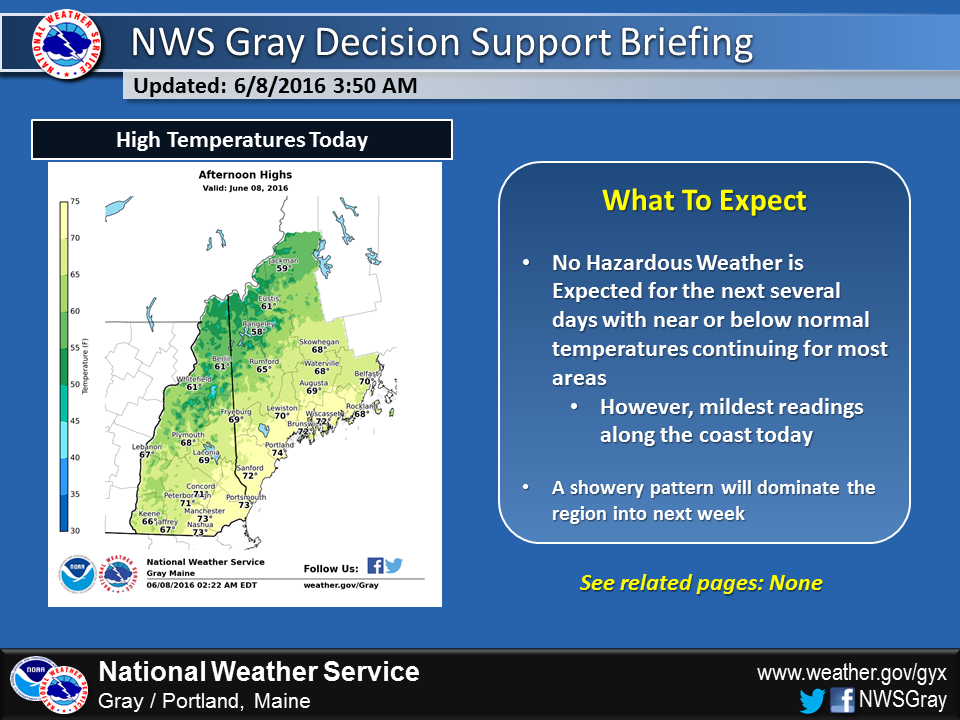 Today's NWS Gray Overview