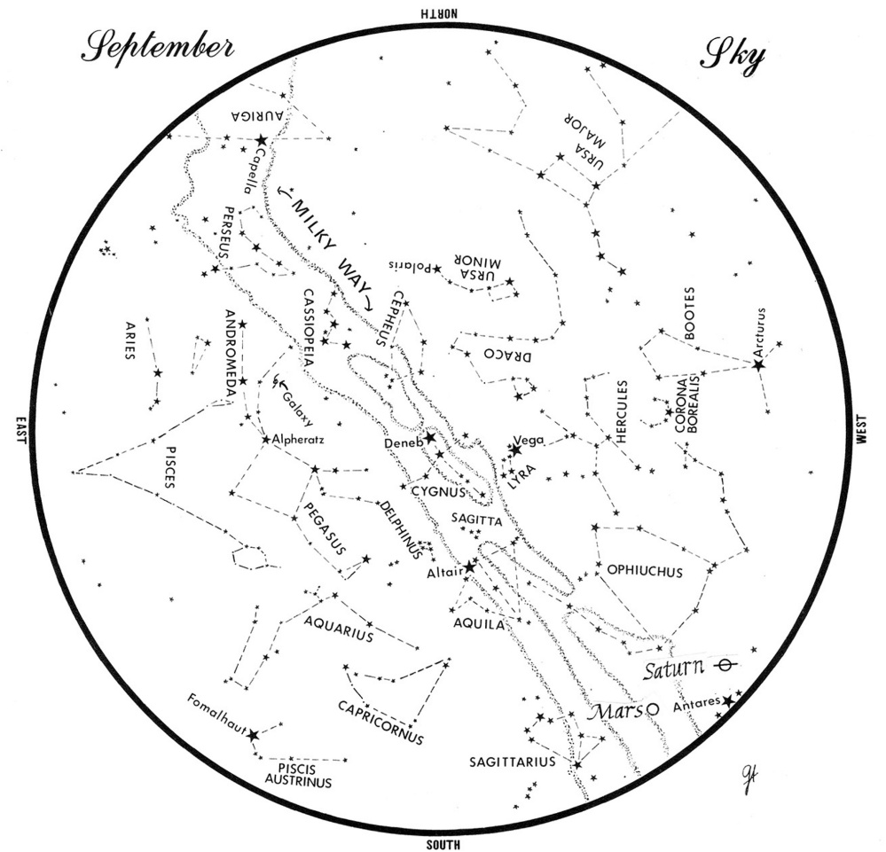 This chart shows the sky as it appears over Maine in September. The stars are as they appear at 10:30 p.m. early in the month, at 9:30 p.m. at midmonth and at 8:30 p.m. at month's end. Mars and Saturn are shown in their midmonth positions. Hold the map vertically and turn it so that the direction you are facing is at the bottom.
