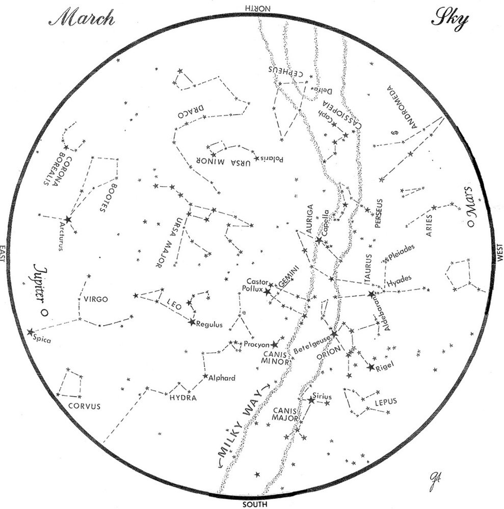 SKY GUIDE: This chart represents the sky as it appears over Maine during March. The stars are shown as they appear at 9:30 p.m. early in the month, at 9:30 p.m. at midmonth and at 8:30 p.m. at month's end. Jupiter and Mars are shown in their midmonth positions. To use the map, hold it vertically and turn it so that the direction you are facing is at the bottom.