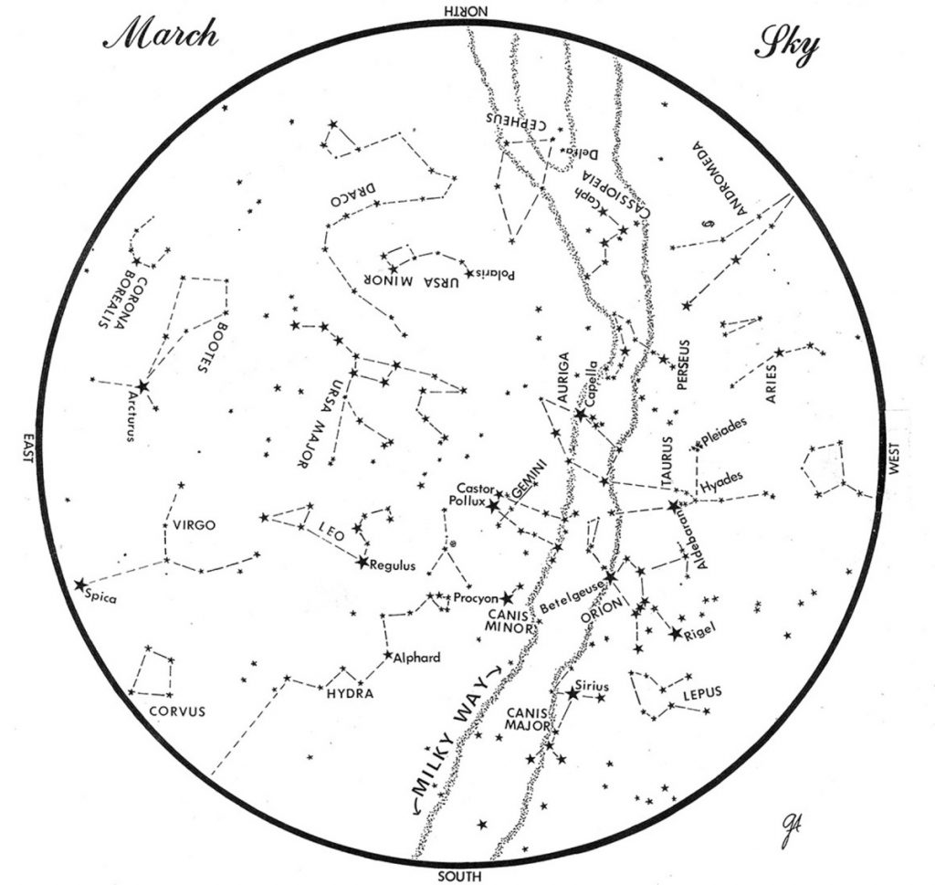 SKY GUIDE: This chart represents the sky as it appears over Maine during March. The stars are shown as they appear at 9:30 p.m. early in the month and midmonth, and at 8:30 p.m. at month's end. No planets are visible at map times. To use the map, hold it vertically and turn it so that the direction you are facing is at the bottom.