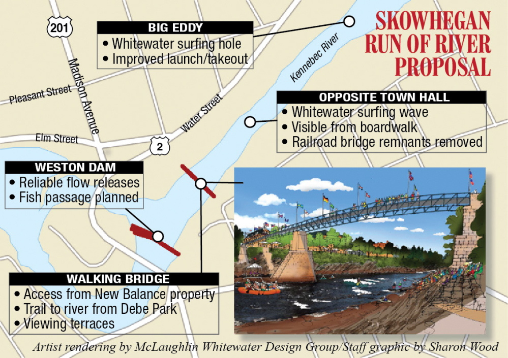 Skowhegan's River Fest, which begins Wednesday and runs through Sunday, is intended to raise money for and awareness of the planned Run of the River water park.