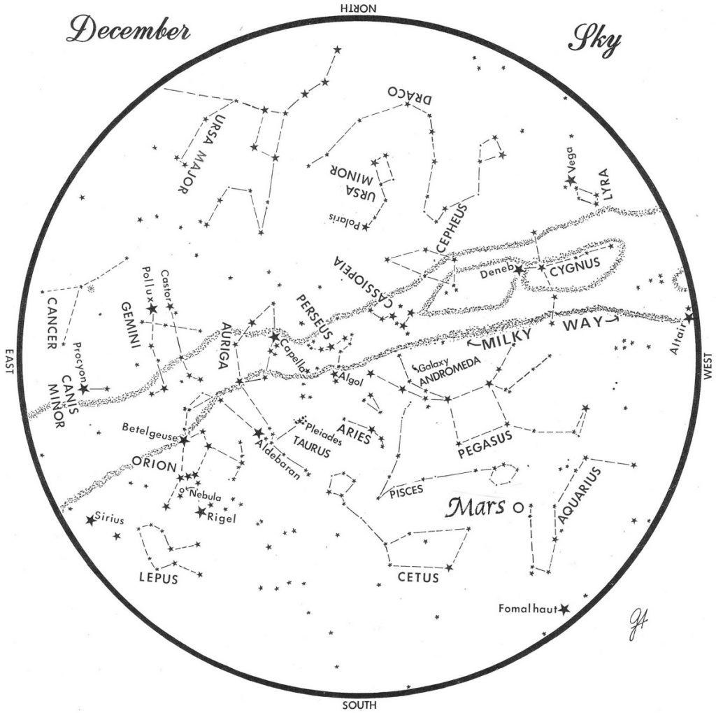 This chart represents the sky as it appears over Maine during December. The stars are shown as they appear at 9:30 p.m. early in the month, at 8:30 p.m. at midmonth and at 7:30 p.m. at month's end. Mars is shown in its midmonth position. To use the map, hold it vertically and turn it so that the direction you are facing is at the bottom.
