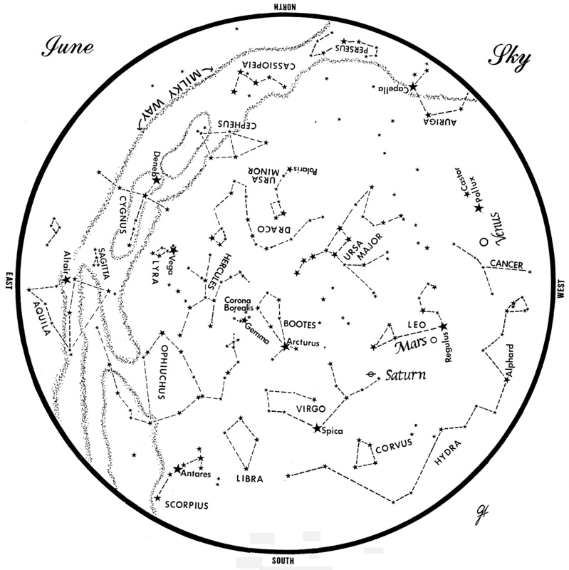 This chart represents the sky as it appears over Maine in June.  The stars are shown as they appear at 10:30 p.m. early in the month, at 9:30 p.m. at mid-month and at 8:30 p.m. at month's end. Saturn, Mars and Venus are shown in their mid-month positions. To use the map, hold it vertically and turn it so that the direction you are facing is at the bottom.