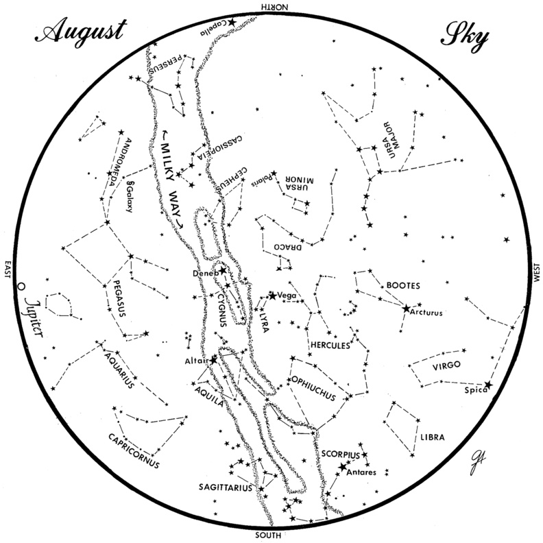 This chart represents the sky as it appears over Maine during August. The stars are shown as they appear at 10:30 p.m. early in the month, at 9:30 p.m. at midmonth and at 8:30 p.m. at month's end. Jupiter is shown in its midmonth position. To use the map, hold it vertically and turn it so that the direction you are facing is at the bottom.