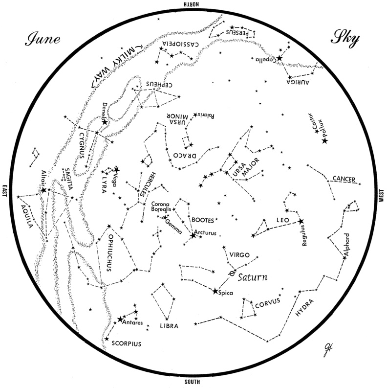 This chart is the sky as it appears over Maine during June. The stars are shown as they appear at 10:30 p.m. early in the month, at 9:30 p.m. at midmonth and at 8:30 p.m. at month's end. Saturn is shown in its mid-month position. To use the map, hold it vertically and turn it so that the direction you are facing is at the bottom.