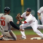 Dustin Pedroia, Adam Jones