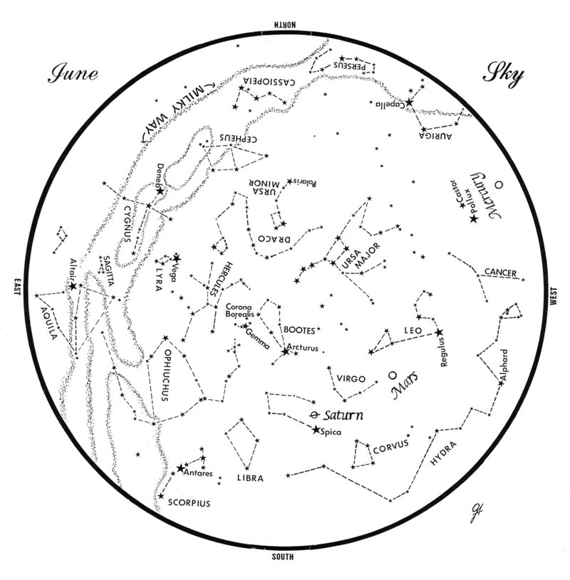 This chart represents the sky as it appears over Maine during June. The stars are shown as they appear at 10:30 p.m. early in the month, at 9:30 p.m. at midmonth and at 8:30 p.m. at month's end. Saturn, Mars and Mercury are shown in their midmonth positions. To use the map, hold it vertically and turn it so that the direction you are facing is at the bottom.
