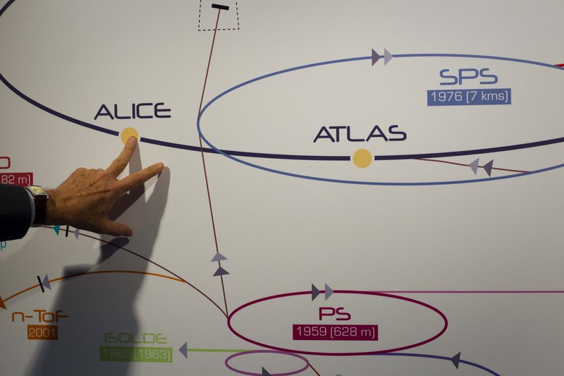 A physicist explains the ATLAS experiment on a board at the European Center for Nuclear Research, CERN, outside Geneva. The illustration shows what the long-presumed Higgs boson particle is thought to look like. Scientists at CERN plan to make an announcement Wednesday about their hunt for the elusive sub-atomic particle.