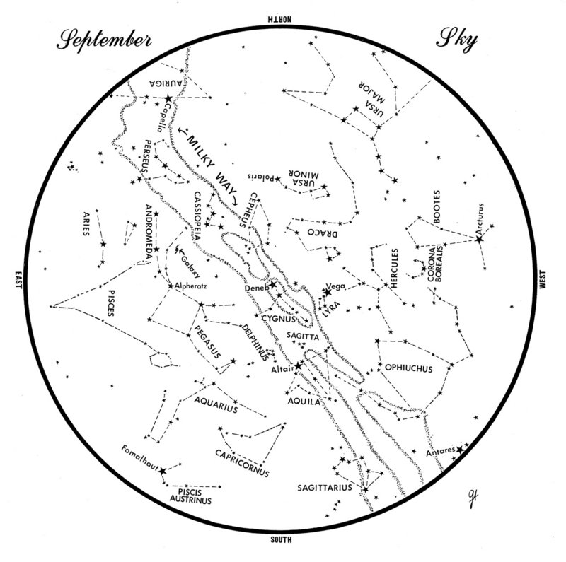 This chart represents the sky as it appears over Maine during September. The stars are shown as they appear at 10:30 p.m. early in the month, at 9:30 p.m. at midmonth, and at 8:30 p.m. at month's end. No planets are visible at chart time. To use the map, hold it vertically and turn it so that the direction you are facing is at the bottom.