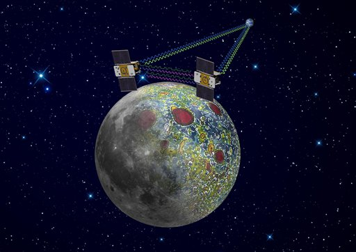 This artist rendering provided by NASA shows the twin Grail spacecraft mapping the lunar gravity field. Launched from Cape Canaveral on Sept. 10, 2011, the spacecraft began collecting data in March 2012. After nearly a year circling the moon, NASA's Ebb and Flow spacecraft will meet their demise when they are scheduled to crash into a lunar mountain on Monday.